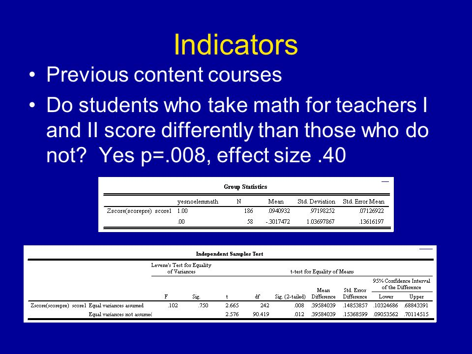 Indicators Previous content courses Do students who take math for teachers I and II score differently than those who do not.
