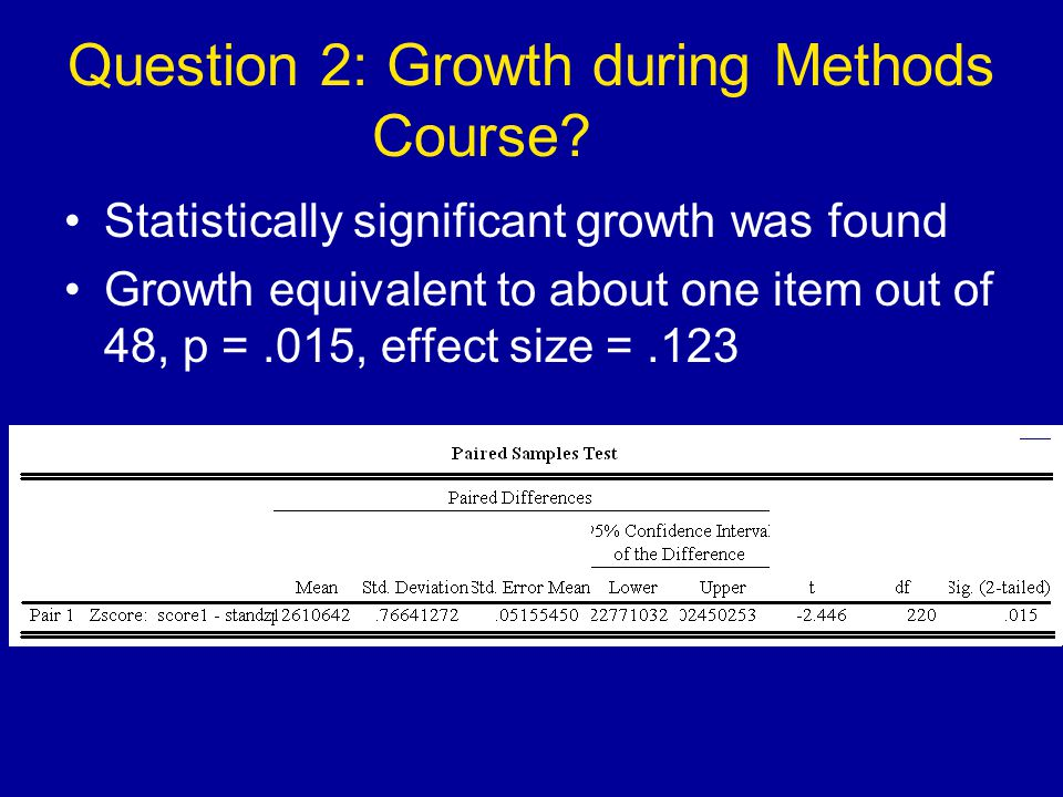 Question 2: Growth during Methods Course.