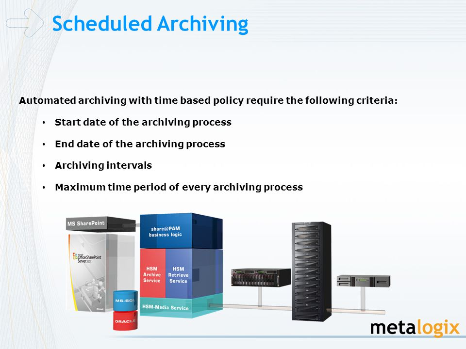 Automated archiving with time based policy require the following criteria: Start date of the archiving process End date of the archiving process Archiving intervals Maximum time period of every archiving process Scheduled Archiving