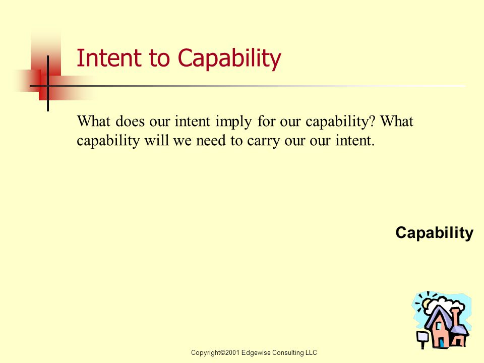 Copyright©2001 Edgewise Consulting LLC Intent to Capability What does our intent imply for our capability.