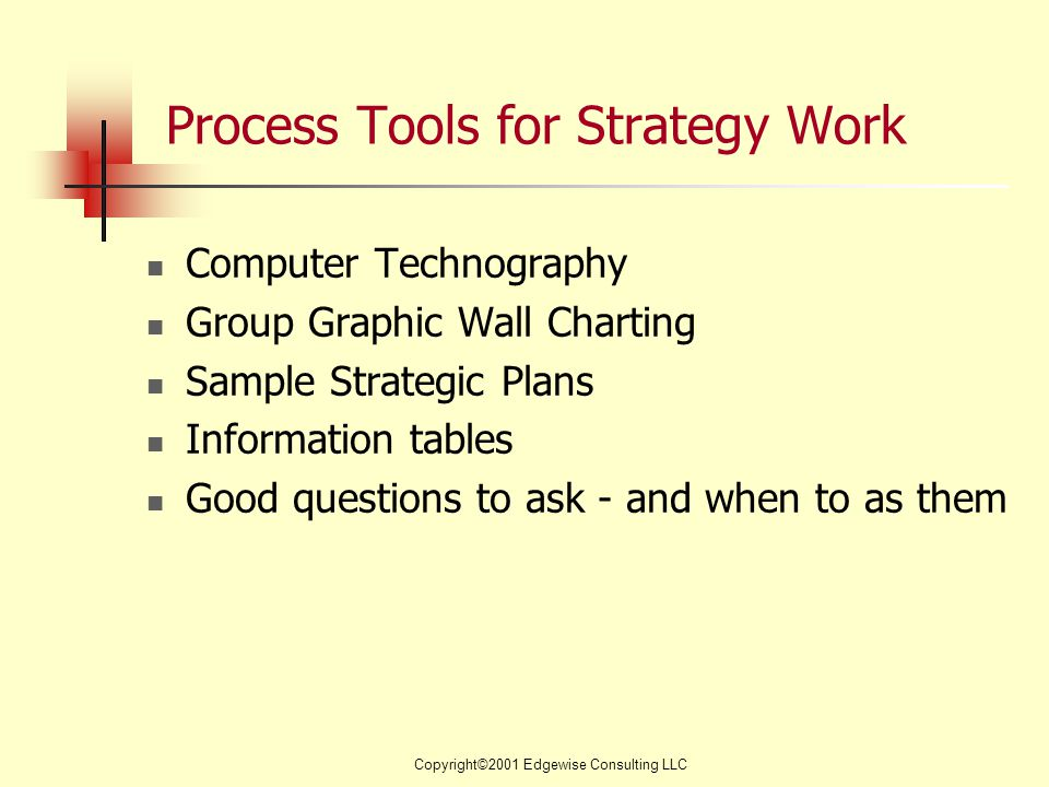 Copyright©2001 Edgewise Consulting LLC Process Tools for Strategy Work Computer Technography Group Graphic Wall Charting Sample Strategic Plans Information tables Good questions to ask - and when to as them