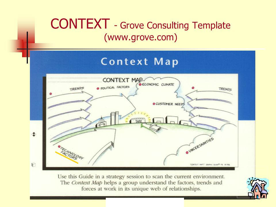 Copyright©2001 Edgewise Consulting LLC CONTEXT - Grove Consulting Template (