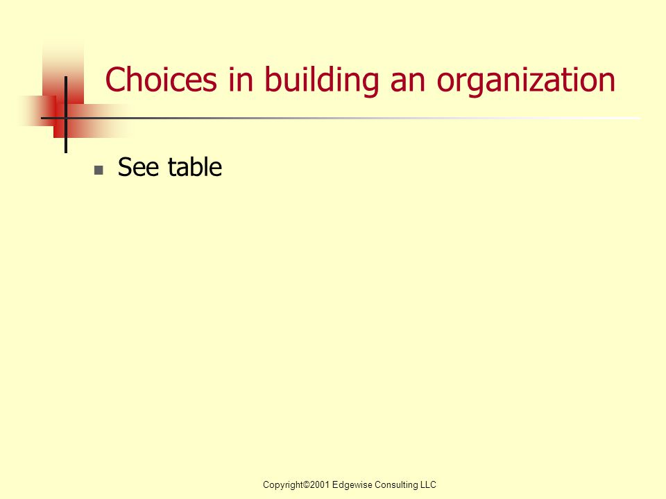 Copyright©2001 Edgewise Consulting LLC Choices in building an organization See table
