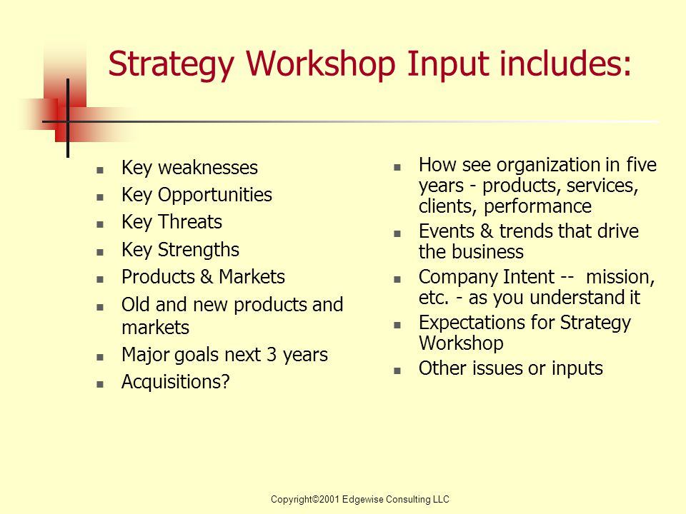 Copyright©2001 Edgewise Consulting LLC Strategy Workshop Input includes: Key weaknesses Key Opportunities Key Threats Key Strengths Products & Markets Old and new products and markets Major goals next 3 years Acquisitions.