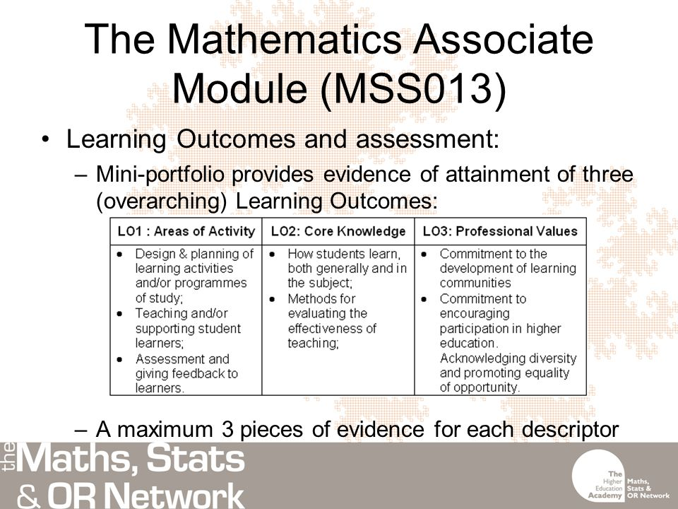 The Mathematics Associate Module (MSS013) Learning Outcomes and assessment: –Mini-portfolio provides evidence of attainment of three (overarching) Learning Outcomes: –A maximum 3 pieces of evidence for each descriptor