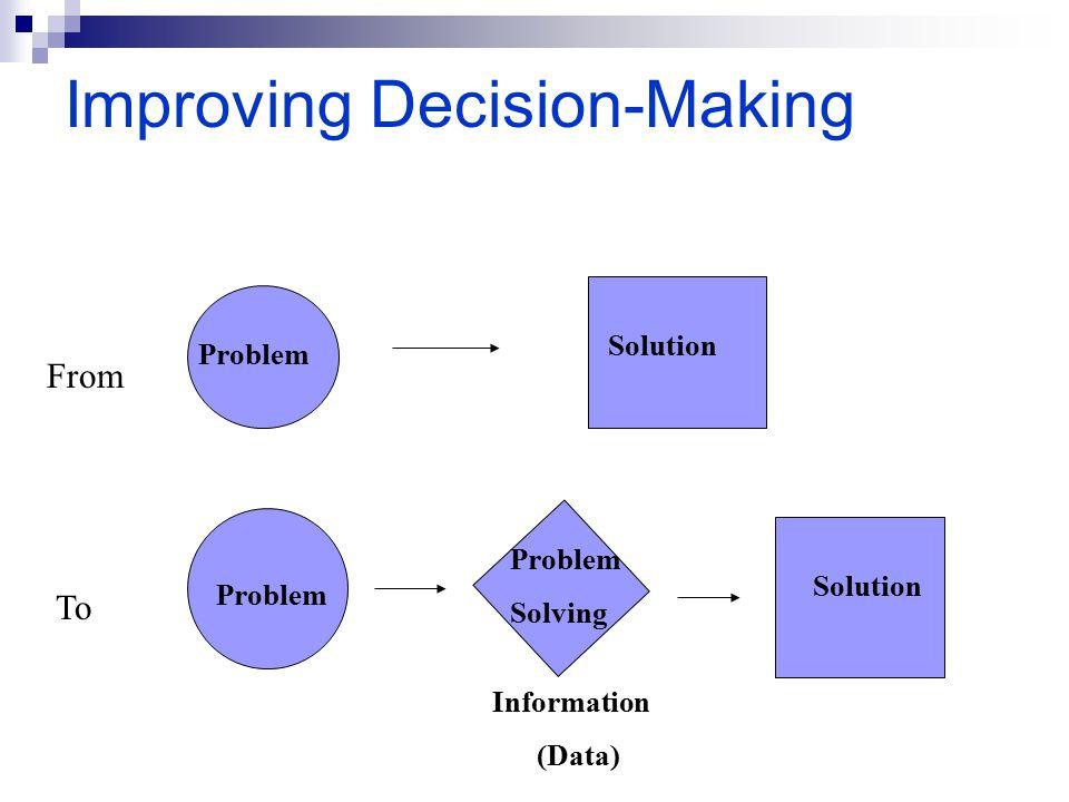 Improving Decision-Making Problem Solution From To Problem Solving Solution Information (Data)