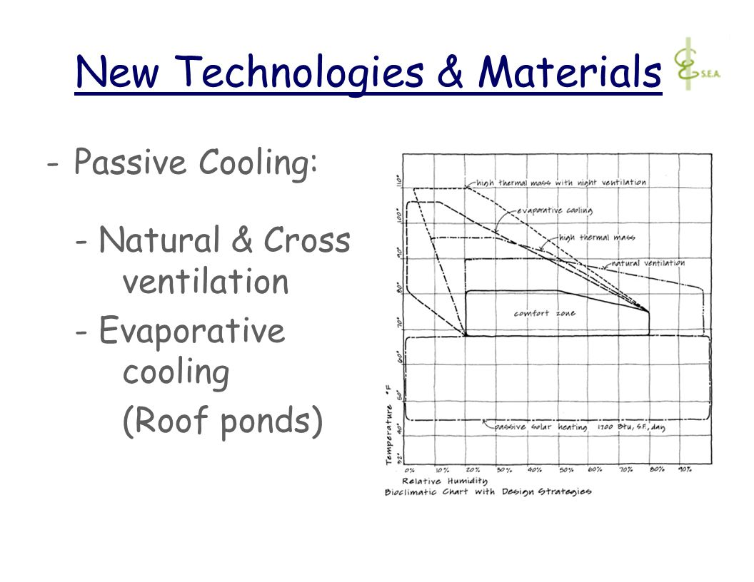 New Technologies & Materials -Passive Cooling: - Natural & Cross ventilation - Evaporative cooling (Roof ponds)