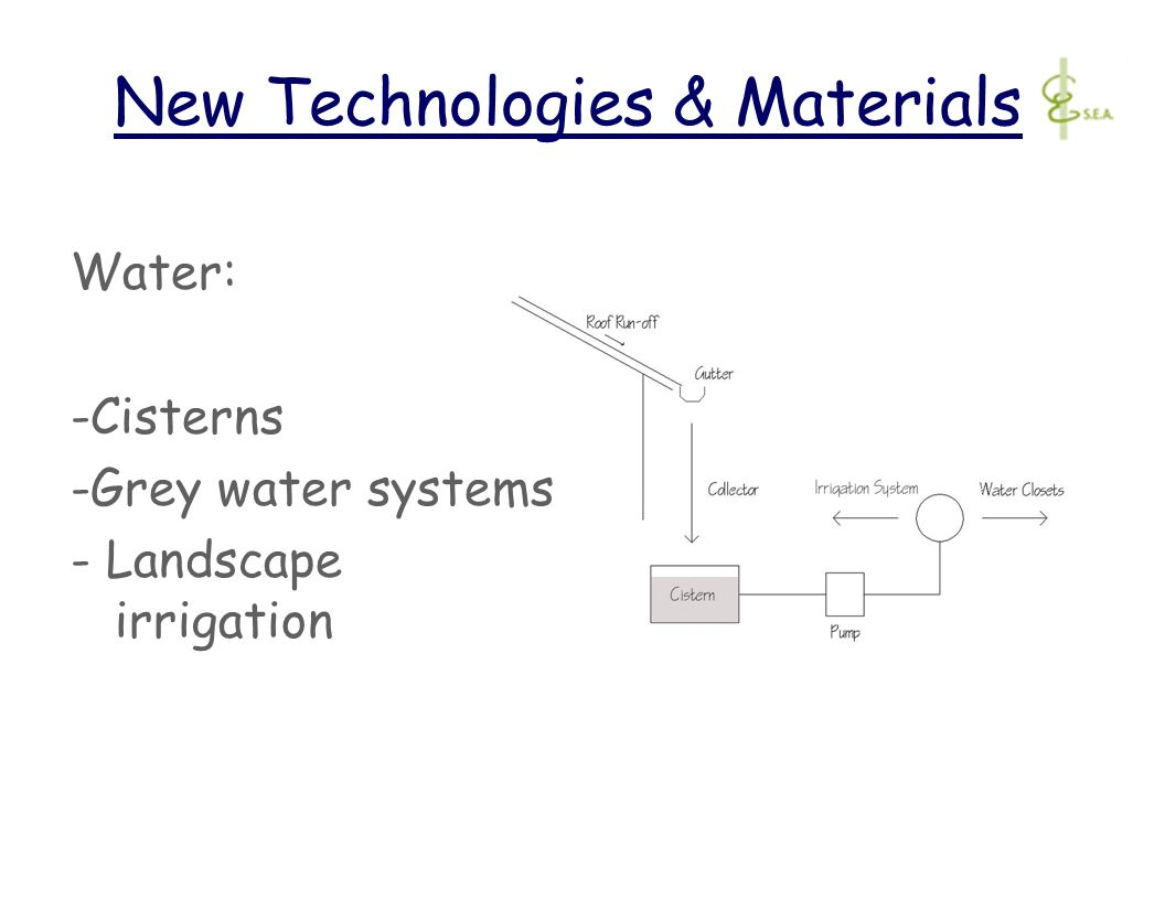 New Technologies & Materials Water: -Cisterns -Grey water systems - Landscape irrigation