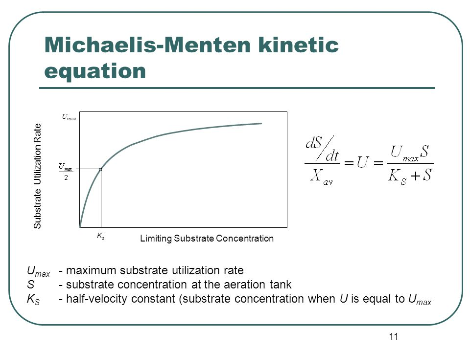11 Michaelis-Menten kinetic equation U max - maximum substrate utilization rate S- substrate concentration at the aeration tank K S - half-velocity constant (substrate concentration when U is equal to U max