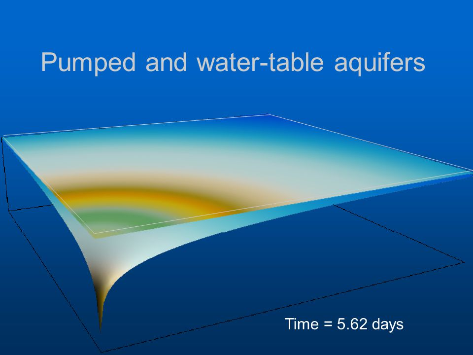 Pumped and water-table aquifers Time = 5.62 days