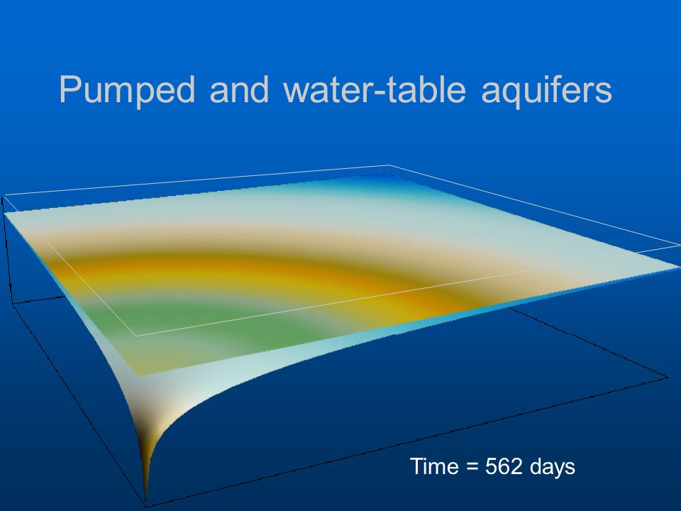 Pumped and water-table aquifers Time = 562 days