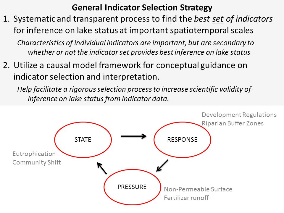 General Indicator Selection Strategy 1.Systematic and transparent process to find the best set of indicators for inference on lake status at important spatiotemporal scales Characteristics of individual indicators are important, but are secondary to whether or not the indicator set provides best inference on lake status 2.Utilize a causal model framework for conceptual guidance on indicator selection and interpretation.