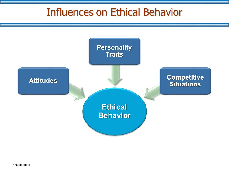 © Routledge Influences on Ethical Behavior Ethical Behavior AttitudesAttitudes Personality Traits Competitive Situations