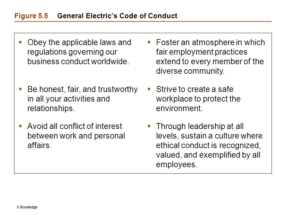 © Routledge Figure 5.5General Electric's Code of Conduct  Obey the applicable laws and regulations governing our business conduct worldwide.  Foster