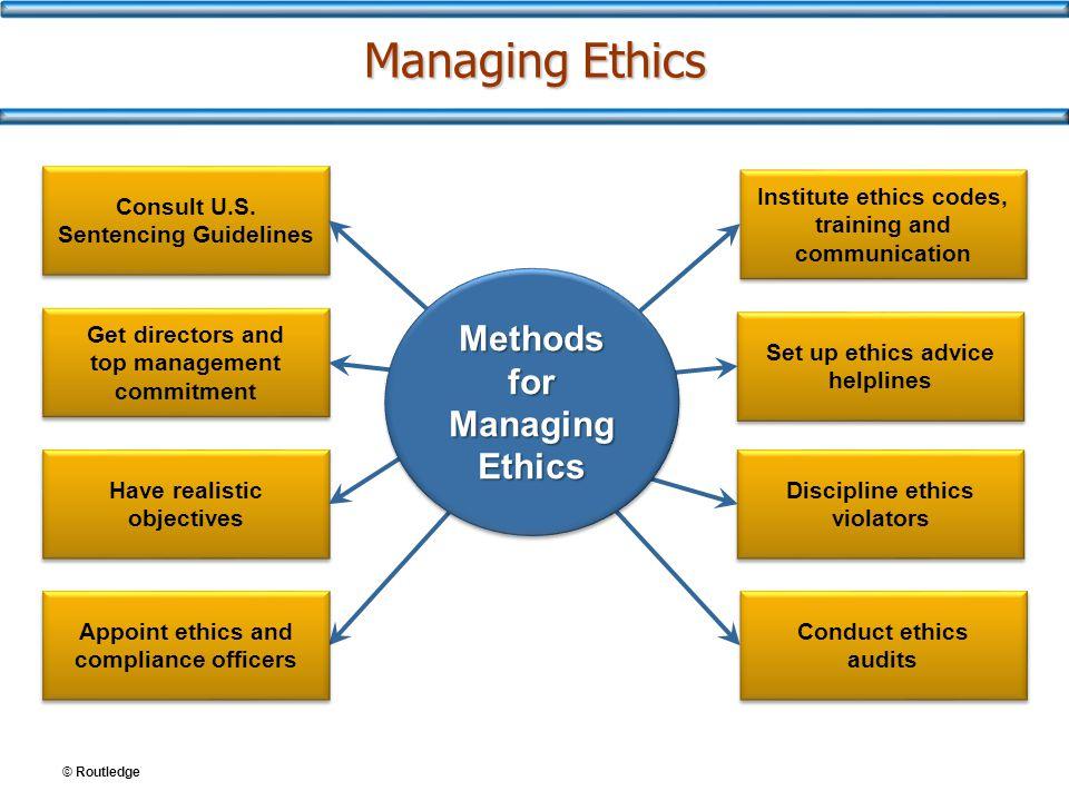 © Routledge Managing Ethics Institute ethics codes, training and communication Set up ethics advice helplines Discipline ethics violators Conduct ethi
