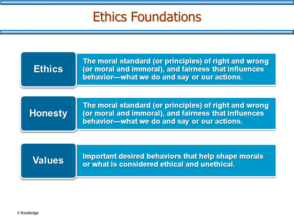 © Routledge Ethics Foundations The moral standard (or principles) of right and wrong (or moral and immoral), and fairness that influences behavior—wha