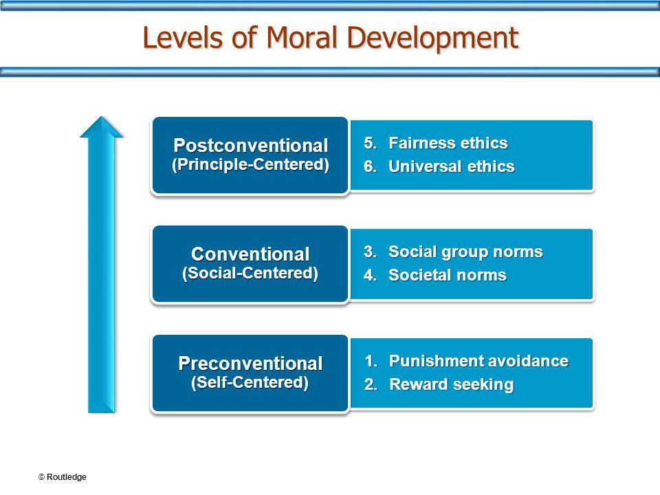 © Routledge Levels of Moral Development 3.Social group norms 4.Societal norms 3.Social group norms 4.Societal norms 1.Punishment avoidance 2.Reward se