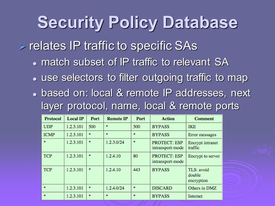 Security Policy Database  relates IP traffic to specific SAs match subset of IP traffic to relevant SA match subset of IP traffic to relevant SA use selectors to filter outgoing traffic to map use selectors to filter outgoing traffic to map based on: local & remote IP addresses, next layer protocol, name, local & remote ports based on: local & remote IP addresses, next layer protocol, name, local & remote ports