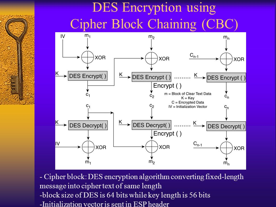 DES Encryption using Cipher Block Chaining (CBC) - Cipher block: DES encryption algorithm converting fixed-length message into cipher text of same length -block size of DES is 64 bits while key length is 56 bits -Initialization vector is sent in ESP header
