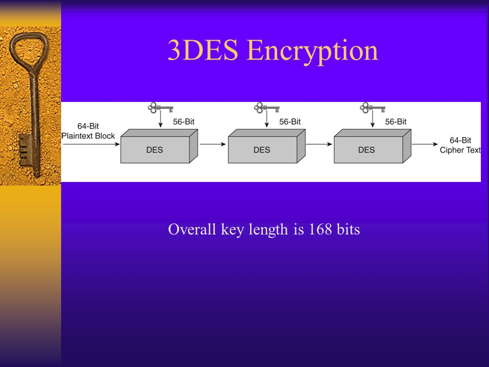 3DES Encryption Overall key length is 168 bits