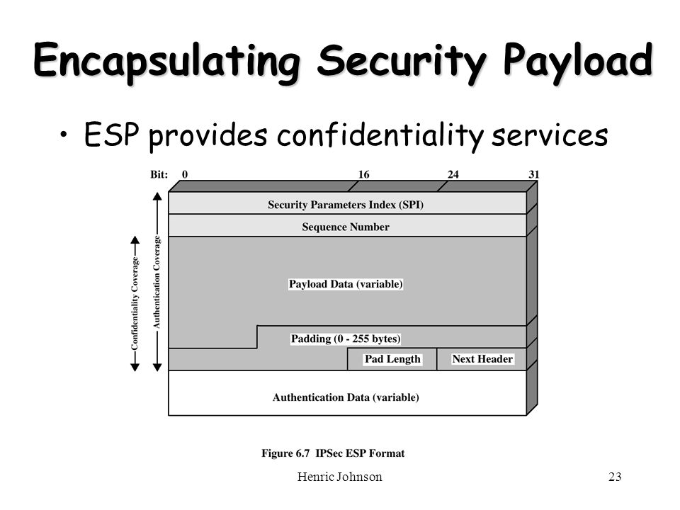 Henric Johnson23 Encapsulating Security Payload ESP provides confidentiality services