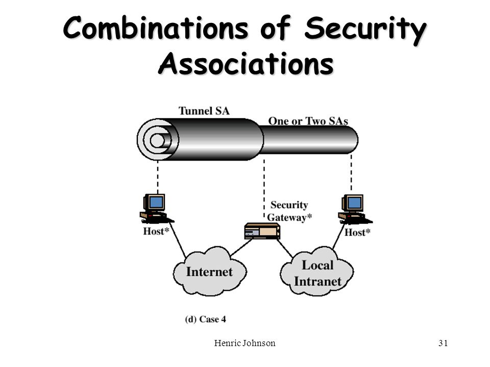 Henric Johnson31 Combinations of Security Associations