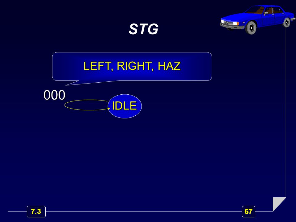 IDLE 000 LEFT, RIGHT, HAZ STG