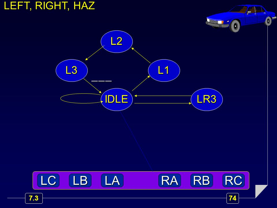 L3 IDLE L2 L1 LR3 LCLBLARARBRC  LEFT, RIGHT, HAZ