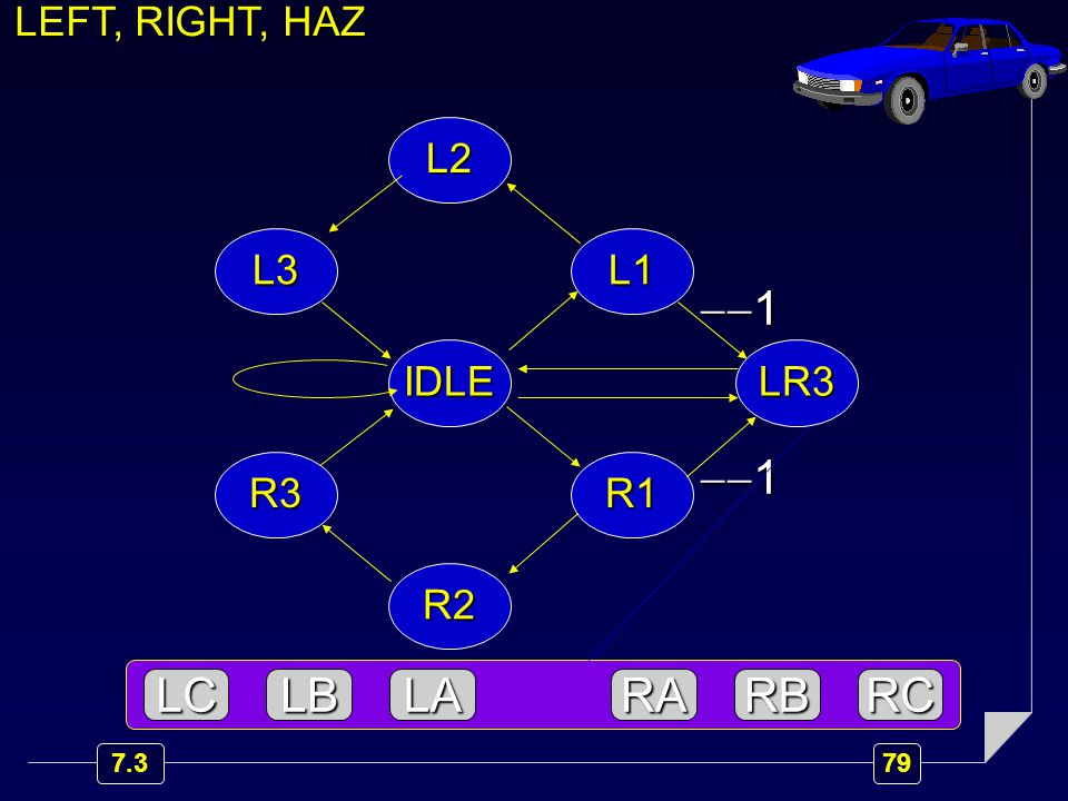 L3 IDLE L2 L1 R3 R2 R1 LR3 LCLBLARARBRC  1 LEFT, RIGHT, HAZ