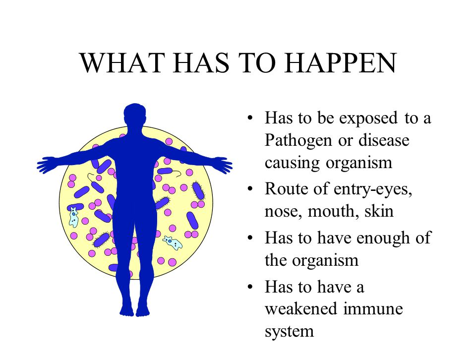 WHAT HAS TO HAPPEN Has to be exposed to a Pathogen or disease causing organism Route of entry-eyes, nose, mouth, skin Has to have enough of the organism Has to have a weakened immune system
