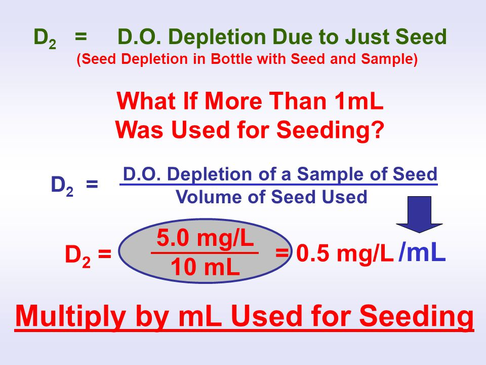 BOD (seeded) = D 1 - D 2 Sample Volume X 300 mL BOD (seeded) = 3.7 mg/L - 0.5 mg/L 100 mL X 300 mL = 3.2 mg/L 100 mL X 300 mL = 9.6 mg/L