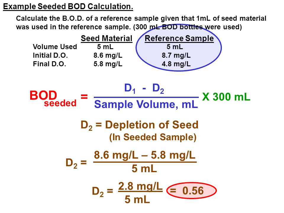D 1 - D2D2 BOD Sample Volume, mL X 300 mL D 1 = Depletion of Sample & Seed seeded = D 1 = 8.7 mg/L - 4.8 mg/L D 1 = 3.9 mg/L Calculate the B.O.D.