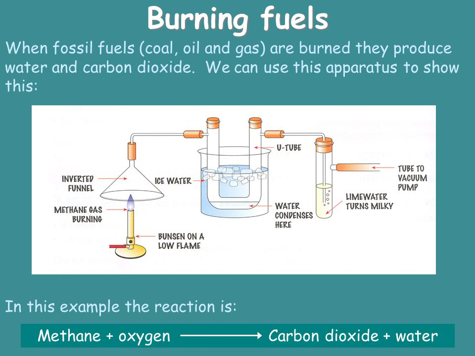Burning fuels When fossil fuels (coal, oil and gas) are burned they produce water and carbon dioxide.
