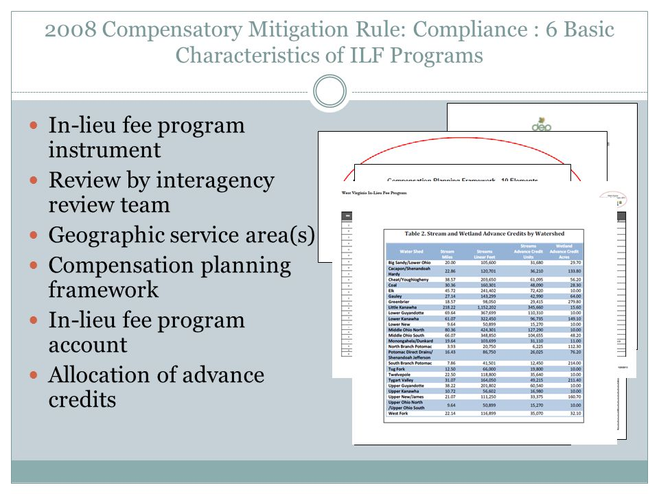 2008 Compensatory Mitigation Rule: Compliance : 6 Basic Characteristics of ILF Programs In-lieu fee program instrument Review by interagency review team Geographic service area(s) Compensation planning framework In-lieu fee program account Allocation of advance credits