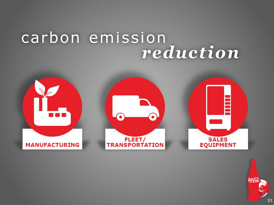 21 SALES EQUIPMENT MANUFACTURING FLEET/ TRANSPORTATION carbon emission reduction reduction
