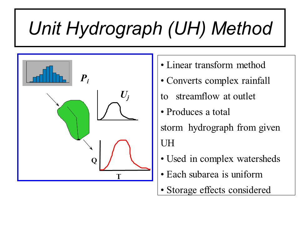 Unit Hydrograph (UH) Method T Q Linear transform method Converts complex rainfall to streamflow at outlet Produces a total storm hydrograph from given UH Used in complex watersheds Each subarea is uniform Storage effects considered PiPi UjUj