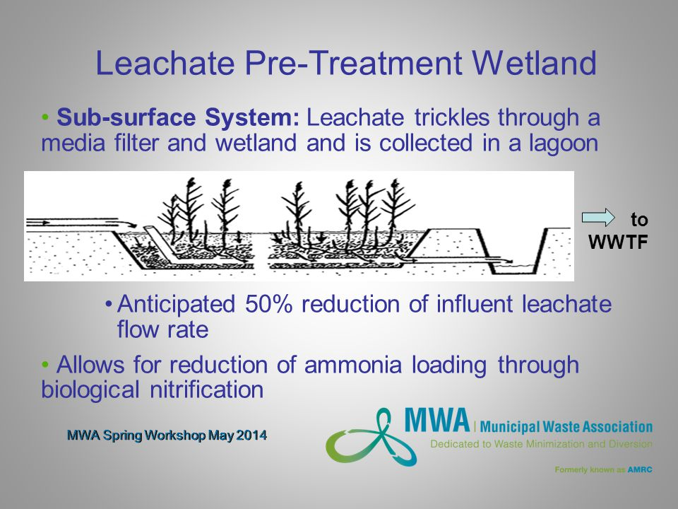 MWA Spring Workshop May 2014 Leachate Pre-Treatment Wetland Sub-surface System: Leachate trickles through a media filter and wetland and is collected in a lagoon Anticipated 50% reduction of influent leachate flow rate Allows for reduction of ammonia loading through biological nitrification to WWTF