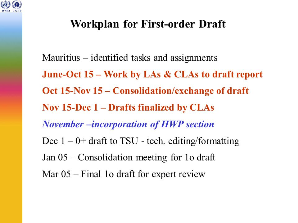 Workplan for First-order Draft Mauritius – identified tasks and assignments June-Oct 15 – Work by LAs & CLAs to draft report Oct 15-Nov 15 – Consolidation/exchange of draft Nov 15-Dec 1 – Drafts finalized by CLAs November –incorporation of HWP section Dec 1 – 0+ draft to TSU - tech.