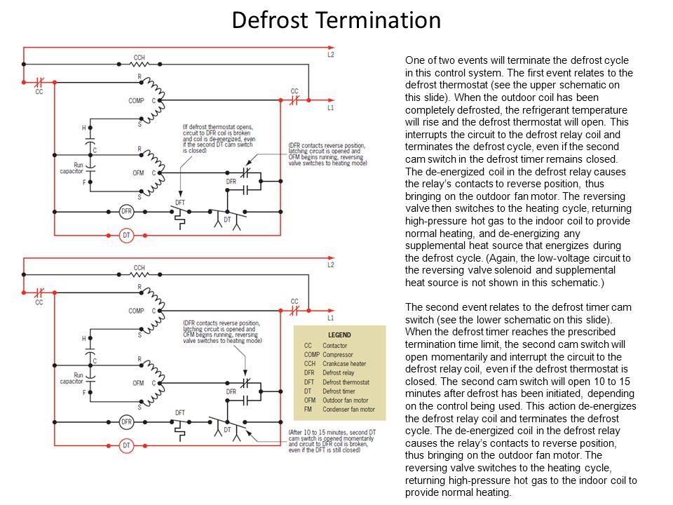 defrost termination switch wiring annavernon advent air thermostat wiring diagram nilza net