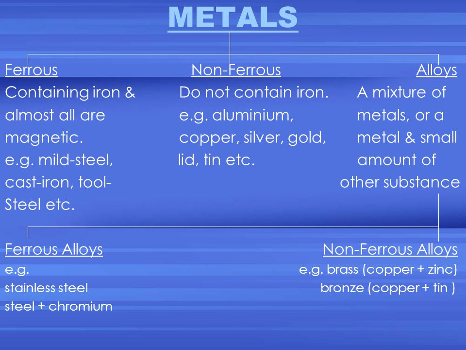 What is the lightest metal that is magnetic?