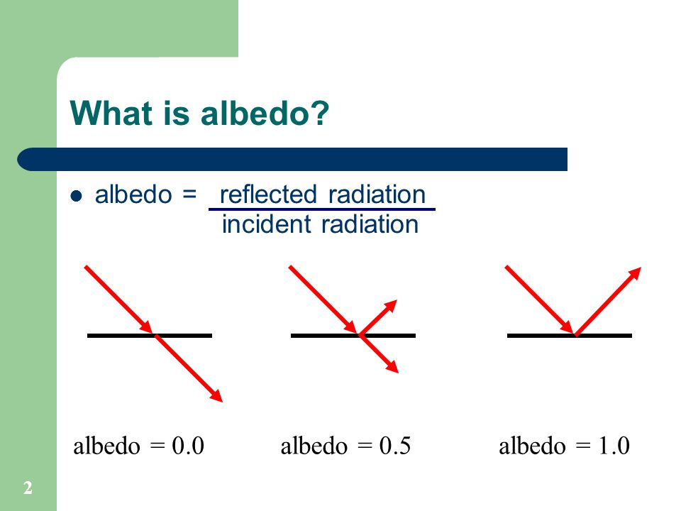 2 What is albedo.