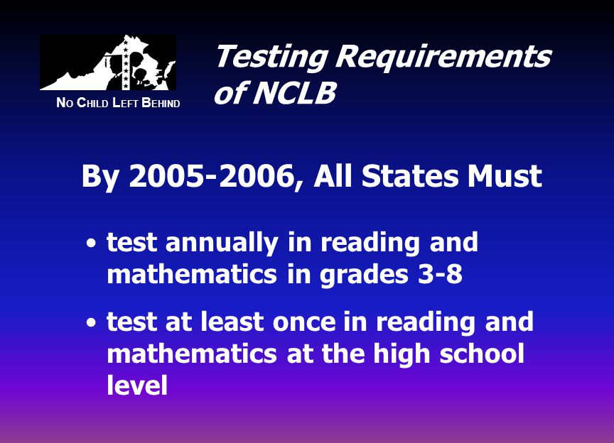 N O C HILD L EFT B EHIND Testing Requirements of NCLB test annually in reading and mathematics in grades 3-8 test at least once in reading and mathematics at the high school level By , All States Must
