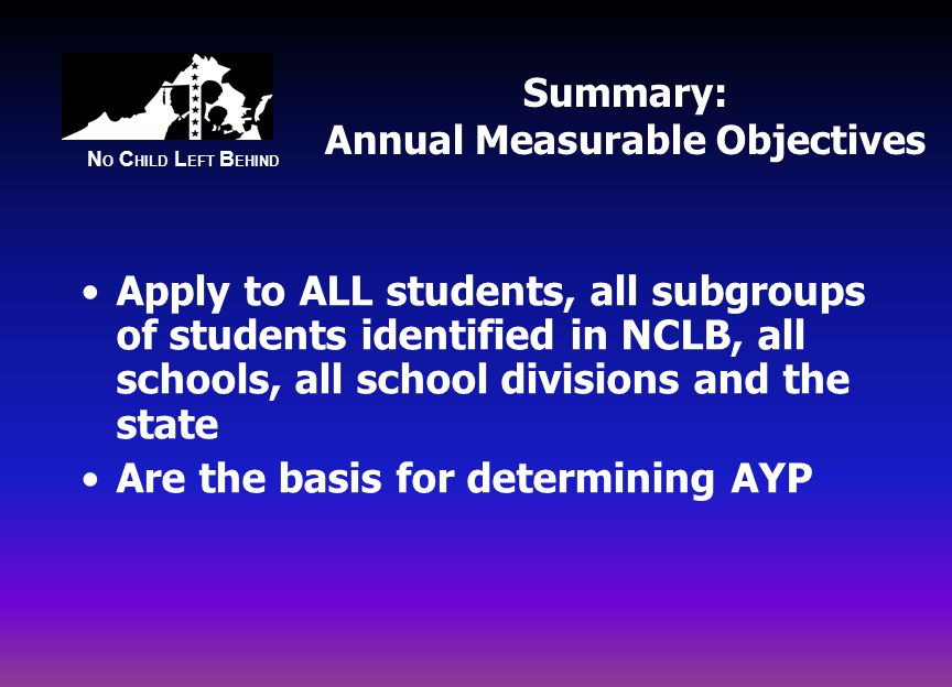 N O C HILD L EFT B EHIND Summary: Annual Measurable Objectives Apply to ALL students, all subgroups of students identified in NCLB, all schools, all school divisions and the state Are the basis for determining AYP