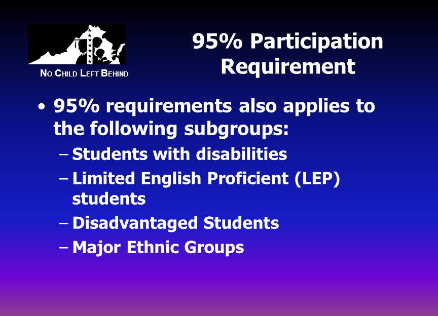 N O C HILD L EFT B EHIND 95% Participation Requirement 95% requirements also applies to the following subgroups: –Students with disabilities –Limited English Proficient (LEP) students –Disadvantaged Students –Major Ethnic Groups