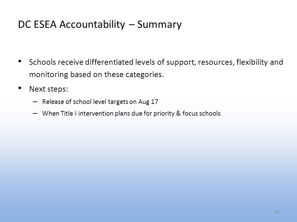 DC ESEA Accountability – Summary Schools receive differentiated levels of support, resources, flexibility and monitoring based on these categories.