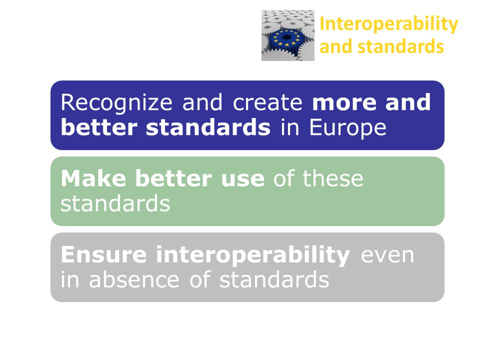 Interoperability and standards Recognize and create more and better standards in Europe Make better use of these standards Ensure interoperability even in absence of standards
