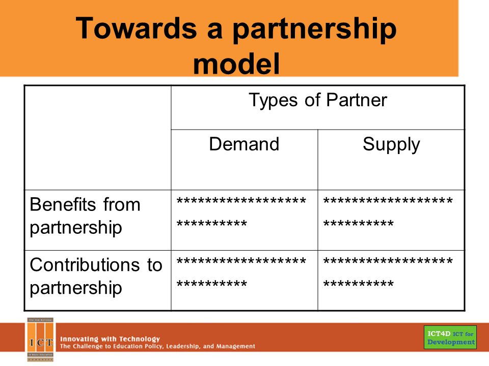 Towards a partnership model Types of Partner DemandSupply Benefits from partnership ****************** ********** Contributions to partnership ****************** **********
