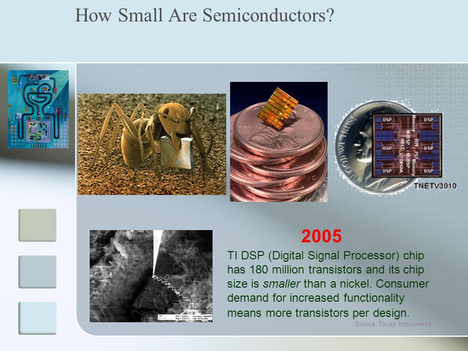 TI DSP (Digital Signal Processor) chip has 180 million transistors and its chip size is smaller than a nickel.