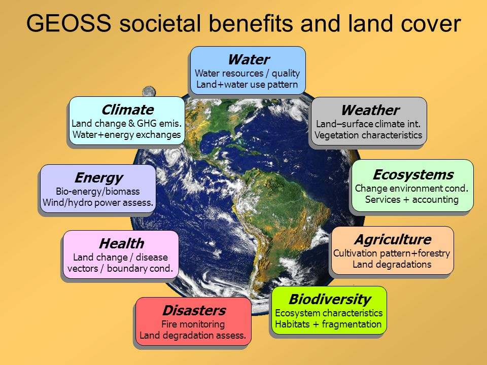 GEOSS societal benefits and land cover Climate Land change & GHG emis.