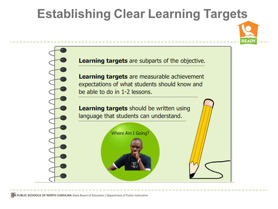 Establishing Clear Learning Targets